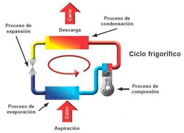 componentes-de-una-aerotermia