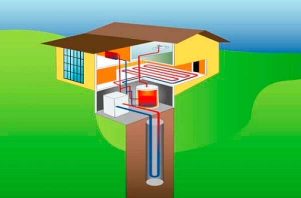 Es hora de usar calor de la tierra: Geotermia